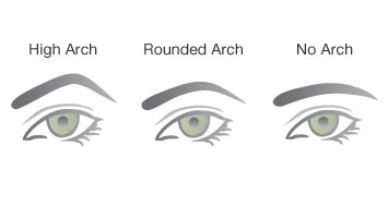How To Get Perfect Eyebrows The Lady Code Blog Miami
